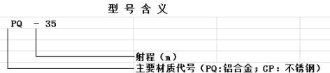 杭州威龙高压喷枪型号含义